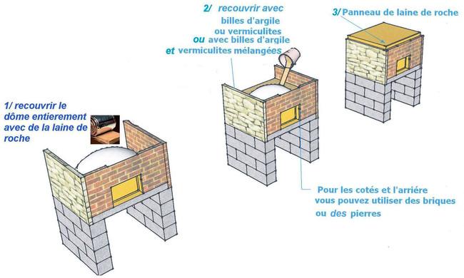 Montage de votre four pain le bon vivre - Plan de four a pain exterieur ...